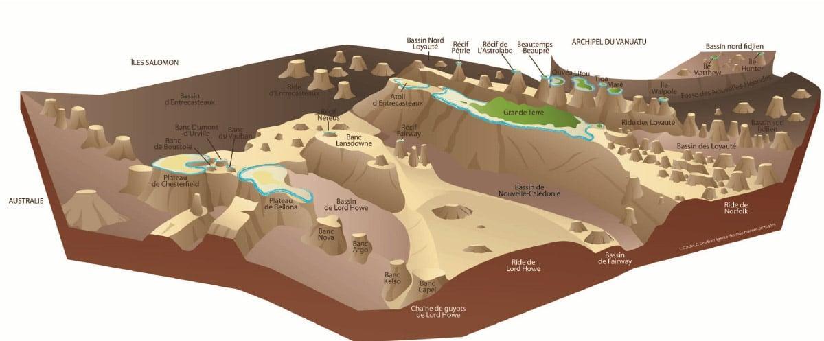 Le Parc naturel d'est en ouest (profil bathymétrique), image des fonds sous marins - (c) Catherine Geoffray, Lionel Gardes - Agence des aires maritimes protégées.